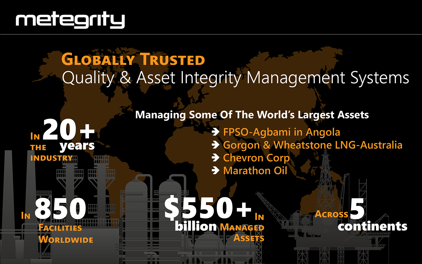 Metegrity at a glance: Globally trusted quality & asset management systems, managing some of the world's largest assets (FPSO-Agabami in Angola, Gorgon & Wheatstone LNG Australia, Chevron Corp, Marathon Oil), +20 years in the industry, in 850 facilities worldwide, +$550 billion in managed assets across 5 continents.